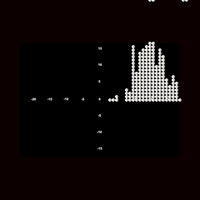 Screenshot of gaussian histograma2