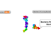 Screenshot of Antibiotics Simulation Supreme