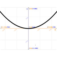 Screenshot of parabolaPB